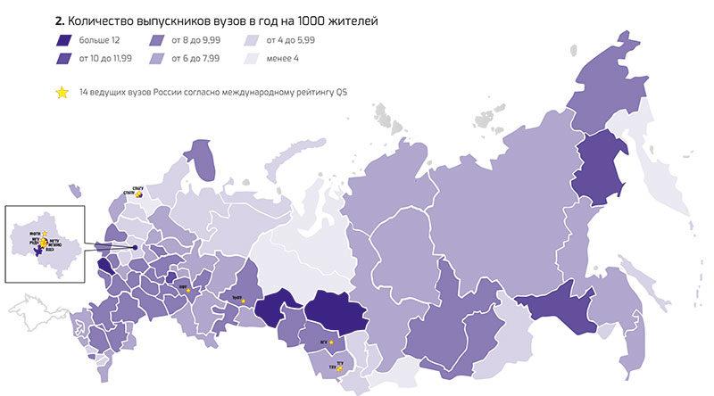 Рейтинг самых умных регионов России_main